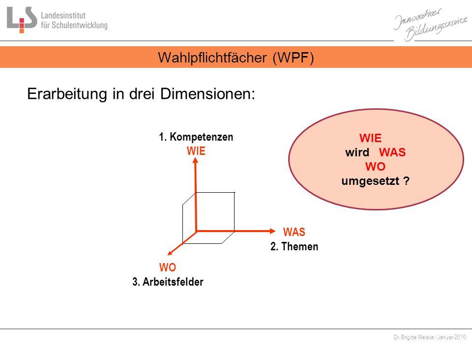 Von Bildungsstandards zu kompetenzorientiertem Unterricht Dr. Brigitte Weiske / Januar 2010 Wahlpflichtfächer (WPF) Erarbeitung in drei Dimensionen: W