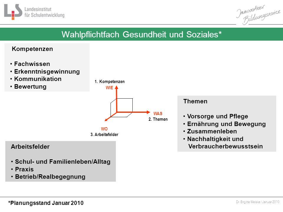 Von Bildungsstandards zu kompetenzorientiertem Unterricht Dr. Brigitte Weiske / Januar 2010 Wahlpflichtfach Gesundheit und Soziales* WAS 2. Themen 1.