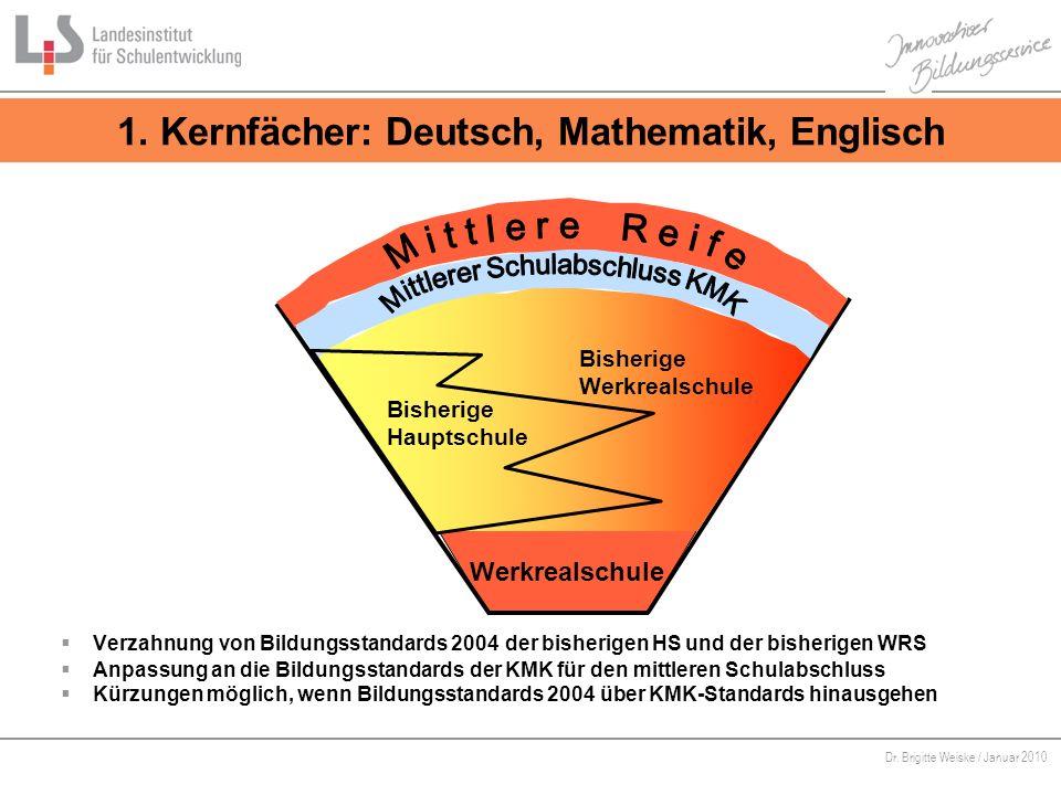 Von Bildungsstandards zu kompetenzorientiertem Unterricht Dr. Brigitte Weiske / Januar 2010 1. Kernfächer: Deutsch, Mathematik, Englisch Verzahnung vo