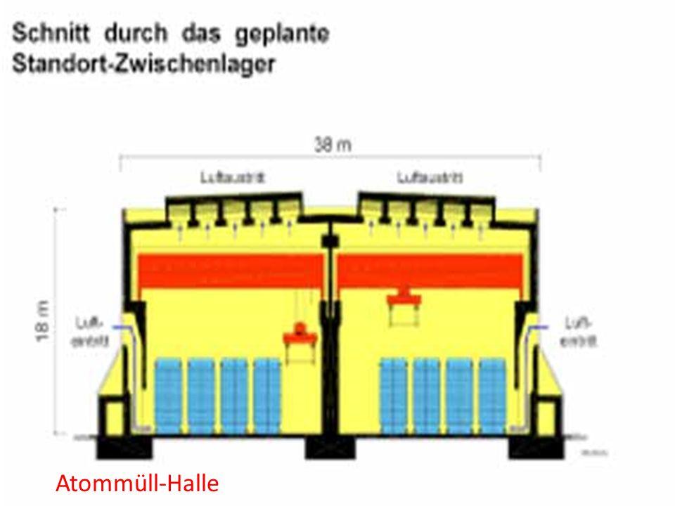 Atommüll-Halle