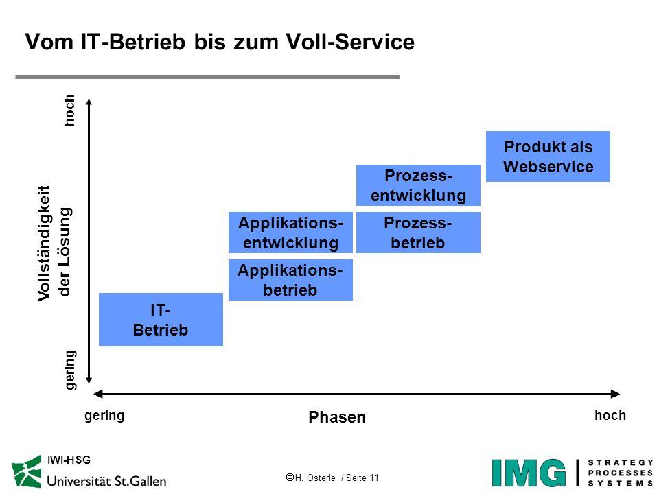 H. Österle / Seite 11 IWI-HSG Vom IT-Betrieb bis zum Voll-Service Phasen geringhoch Vollständigkeit der Lösung gering hoch IT- Betrieb Applikations- b