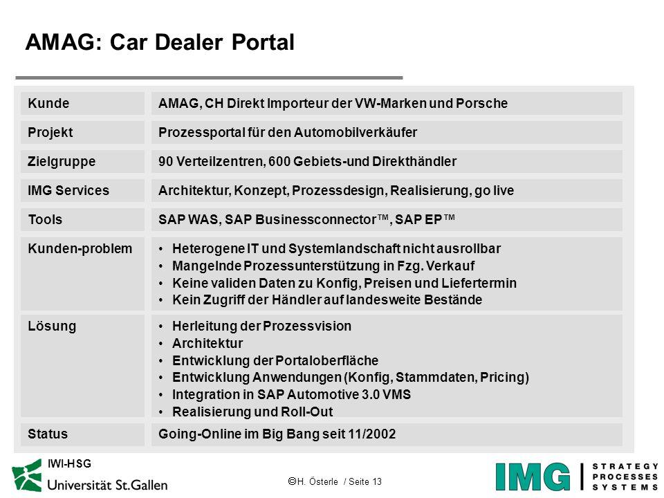 H. Österle / Seite 13 IWI-HSG AMAG: Car Dealer Portal KundeAMAG, CH Direkt Importeur der VW-Marken und Porsche ProjektProzessportal für den Automobilv