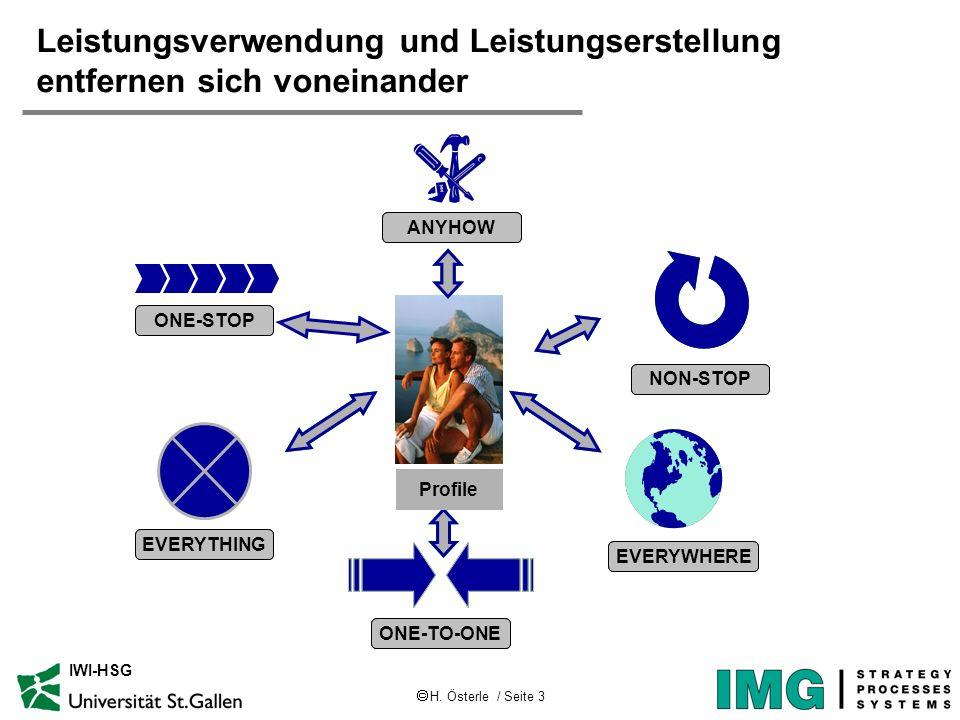 H. Österle / Seite 3 IWI-HSG Leistungsverwendung und Leistungserstellung entfernen sich voneinander ONE-STOP EVERYTHING ONE-TO-ONE EVERYWHERE NON-STOP