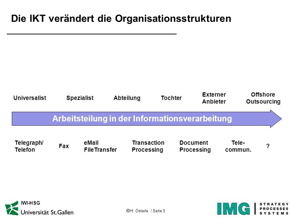 H. Österle / Seite 5 IWI-HSG Die IKT verändert die Organisationsstrukturen Telegraph/ Telefon Fax eMail FileTransfer Transaction Processing Tele- comm