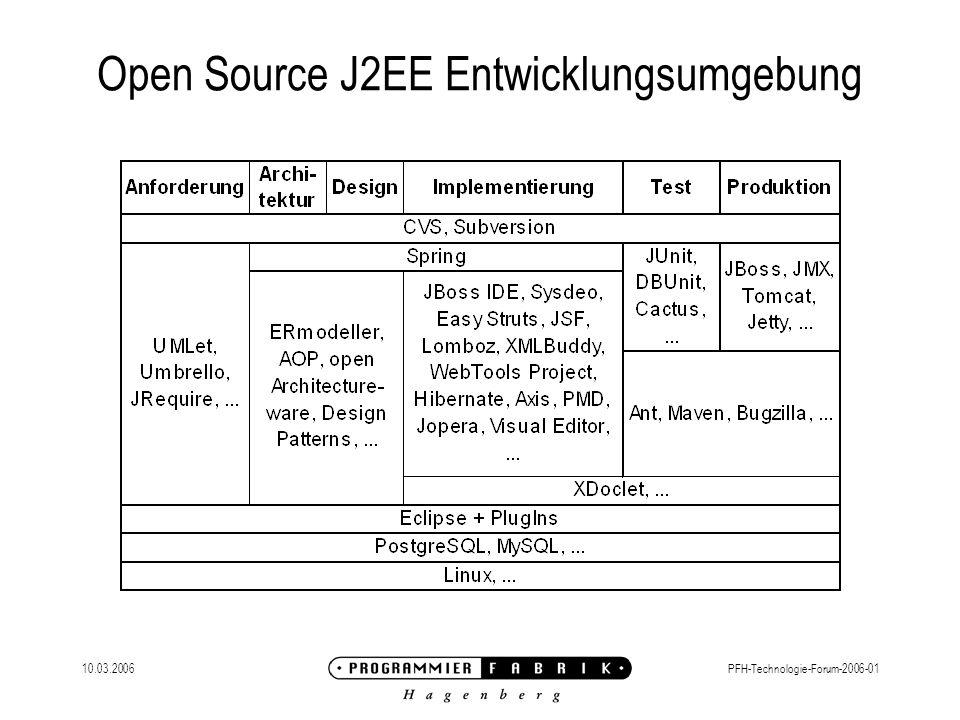 10.03.2006PFH-Technologie-Forum-2006-01 Open Source J2EE Betriebsumgebung