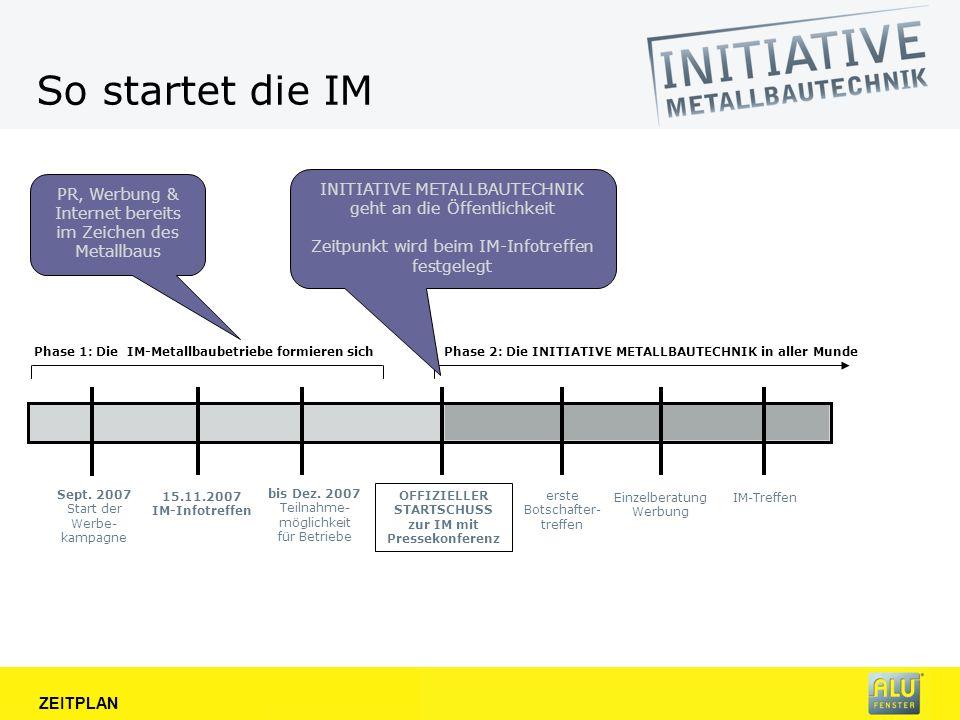 So startet die IM bis Dez. 2007 Teilnahme- möglichkeit für Betriebe Sept.