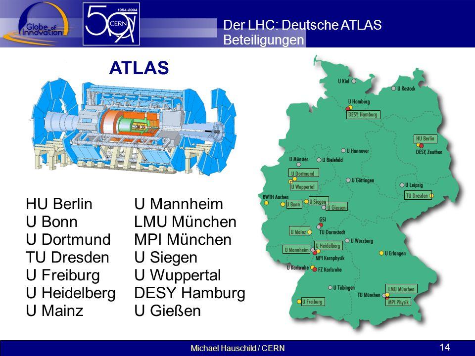 Michael Hauschild / CERN 14 Der LHC: Deutsche ATLAS Beteiligungen HU Berlin U Bonn U Dortmund TU Dresden U Freiburg U Heidelberg U Mainz U Mannheim LMU München MPI München U Siegen U Wuppertal DESY Hamburg U Gießen ATLAS