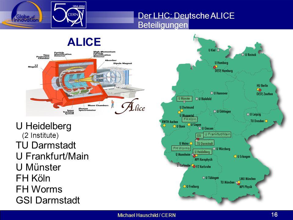 Michael Hauschild / CERN 16 Der LHC: Deutsche ALICE Beteiligungen ALICE U Heidelberg (2 Institute) TU Darmstadt U Frankfurt/Main U Münster FH Köln FH Worms GSI Darmstadt U Frankfurt/Main FH Worms FH Köln