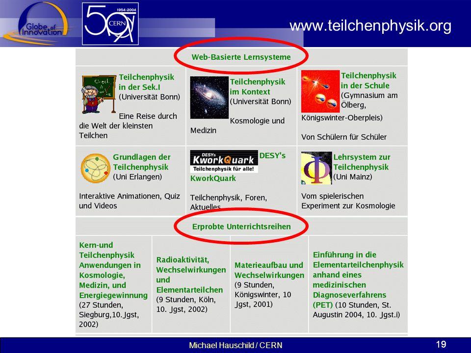 Michael Hauschild / CERN 19 www.teilchenphysik.org