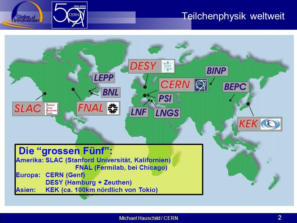 Michael Hauschild / CERN 2 Teilchenphysik weltweit Die grossen Fünf: Amerika:SLAC (Stanford Universität, Kalifornien) FNAL (Fermilab, bei Chicago) Europa:CERN (Genf) DESY (Hamburg + Zeuthen) Asien:KEK (ca.