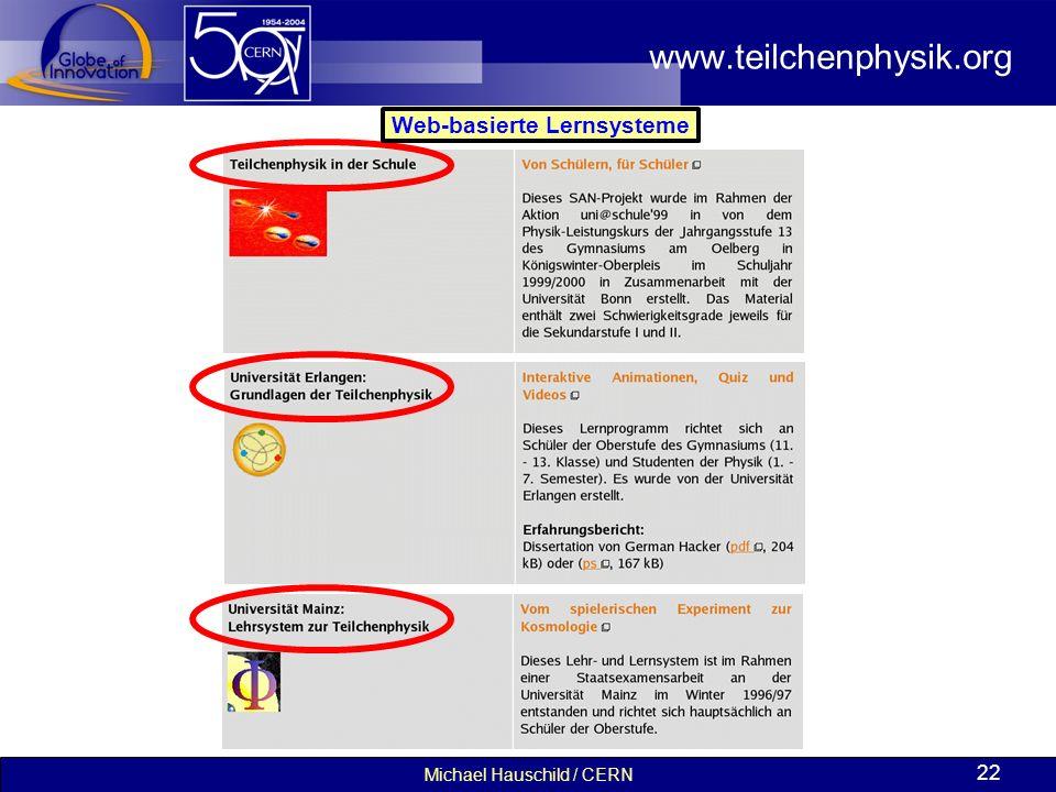 Michael Hauschild / CERN 22 www.teilchenphysik.org Web-basierte Lernsysteme