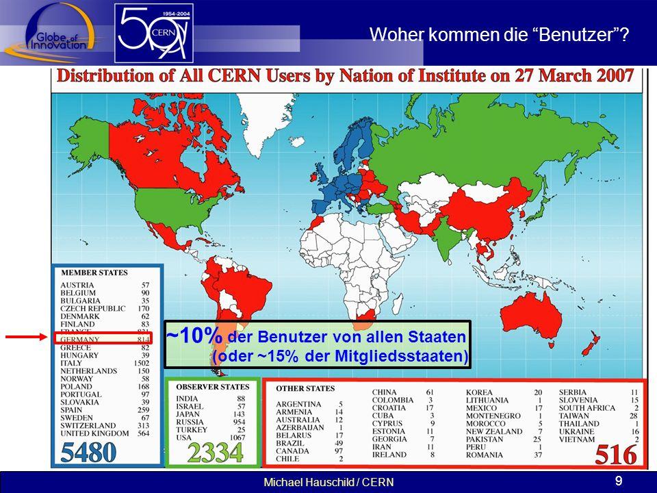 Michael Hauschild / CERN 10 http://www.cern.ch