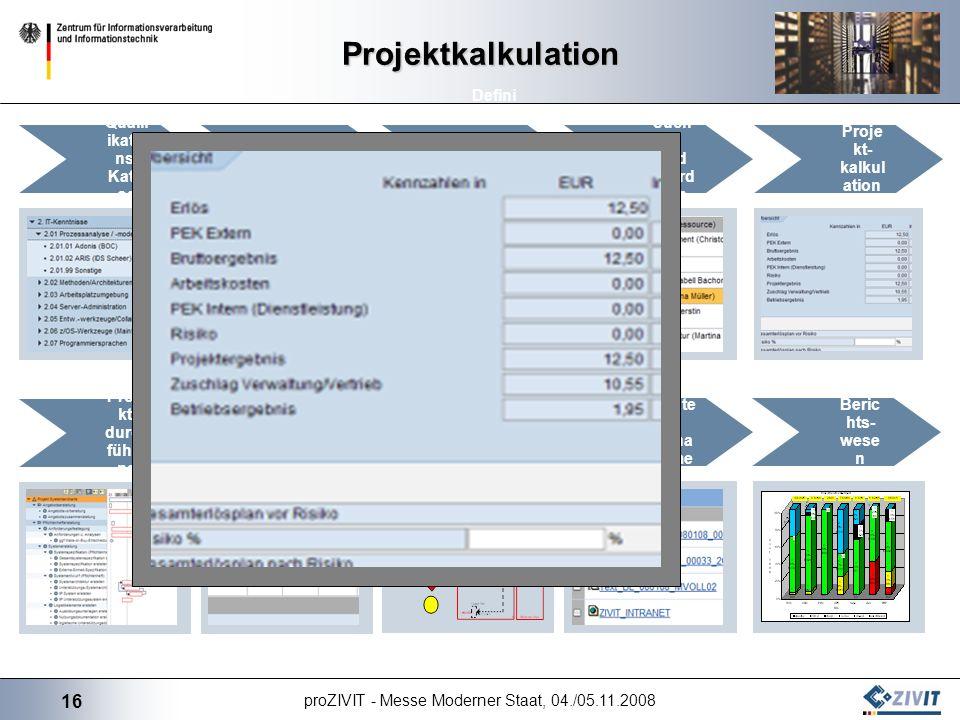 16 proZIVIT - Messe Moderner Staat, 04./05.11.2008 Projektkalkulation Beric hts- wese n Contr olling + Finan zen Qualif ikatio ns- Katal og Projek tpl