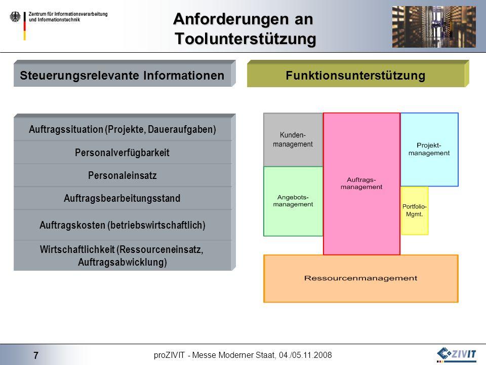 7 proZIVIT - Messe Moderner Staat, 04./05.11.2008 Anforderungen an Toolunterstützung Steuerungsrelevante Informationen Wirtschaftlichkeit (Ressourcene