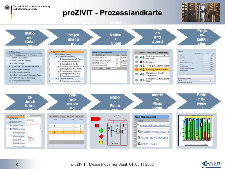 8 proZIVIT - Messe Moderner Staat, 04./05.11.2008 proZIVIT - Prozesslandkarte Beric hts- wese n Contr olling + Finan zen Qualif ikatio ns- Katal og Pr