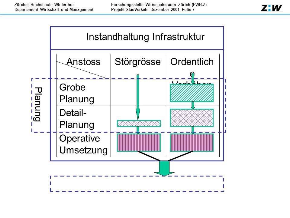 Forschungsstelle Wirtschaftsraum Zürich (FWR-Z) Projekt StauVerkehr Dezember 2001, Folie 8 Zürcher Hochschule Winterthur Departement Wirtschaft und Management BundKantoneGemeindenPrivate Koordination im eigenen Hoheits- gebiet Übergeordnete Koordination