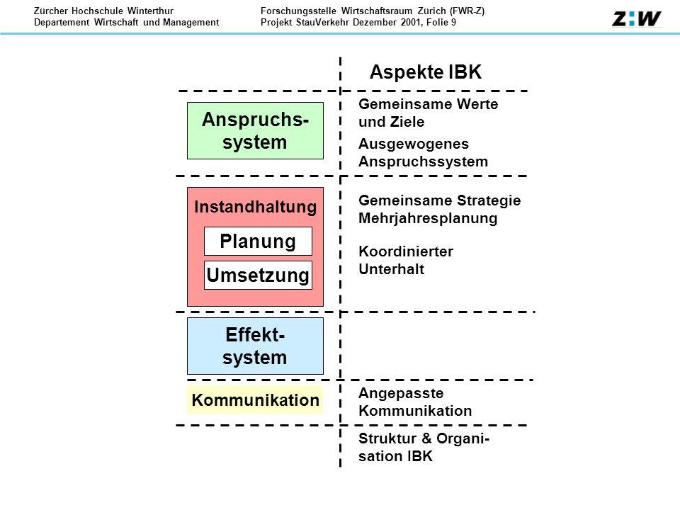 Forschungsstelle Wirtschaftsraum Zürich (FWR-Z) Projekt StauVerkehr Dezember 2001, Folie 10 Zürcher Hochschule Winterthur Departement Wirtschaft und Management Kommunikation Aspruchs- system Effekt- system Instand- haltung IBK