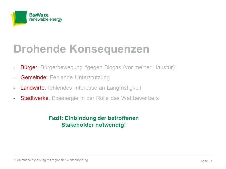 Seite 16 -Bürger: Biomethanprojekte als klassisches Fondsmodell zur starr.