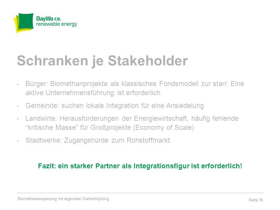 1.BayWa r.e.bioenergy GmbH BayWa r.e.