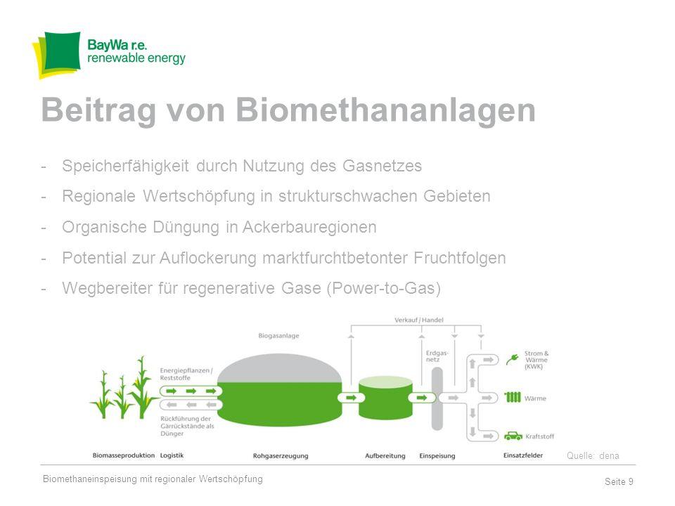 Seite 10 Beispiel Biomethananlage 700 Nm³/h: -Investition ca.