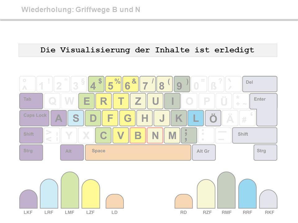 Wiederholung: Griffwege B und N Die Visualisierung der Inhalte ist erledigt