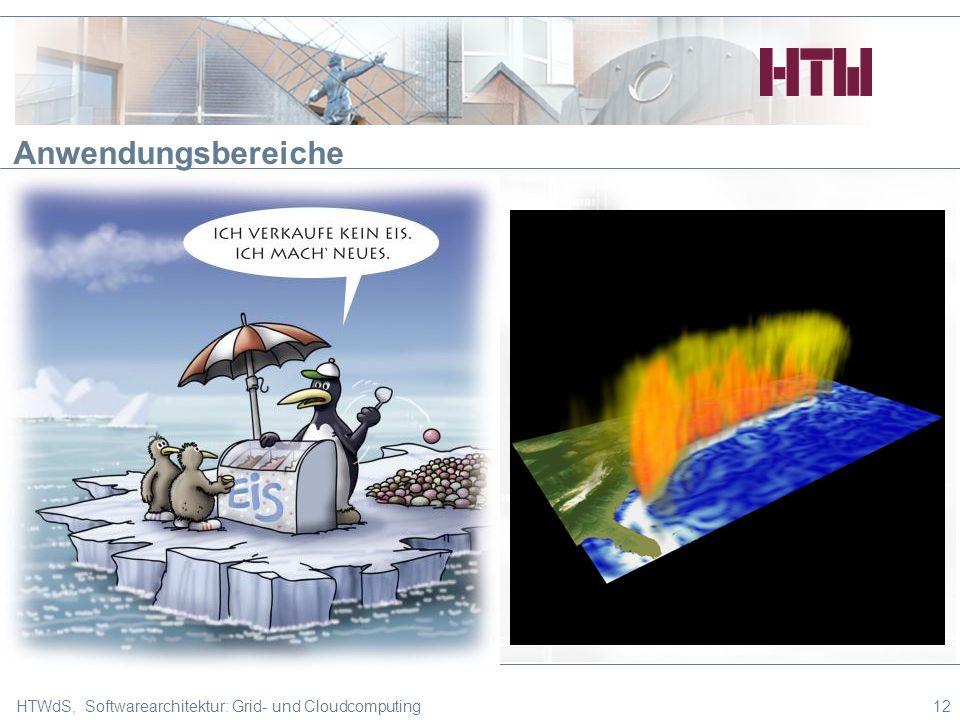 Anwendungsbereiche HTWdS, Softwarearchitektur: Grid- und Cloudcomputing12