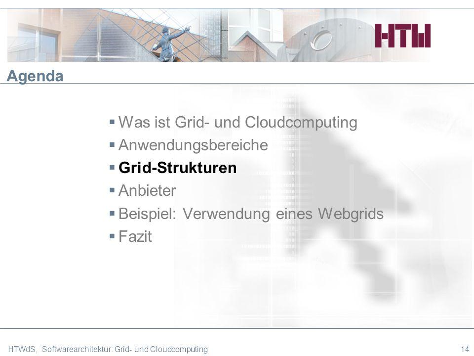 HTWdS, Softwarearchitektur: Grid- und Cloudcomputing14 Agenda Was ist Grid- und Cloudcomputing Anwendungsbereiche Grid-Strukturen Anbieter Beispiel: Verwendung eines Webgrids Fazit