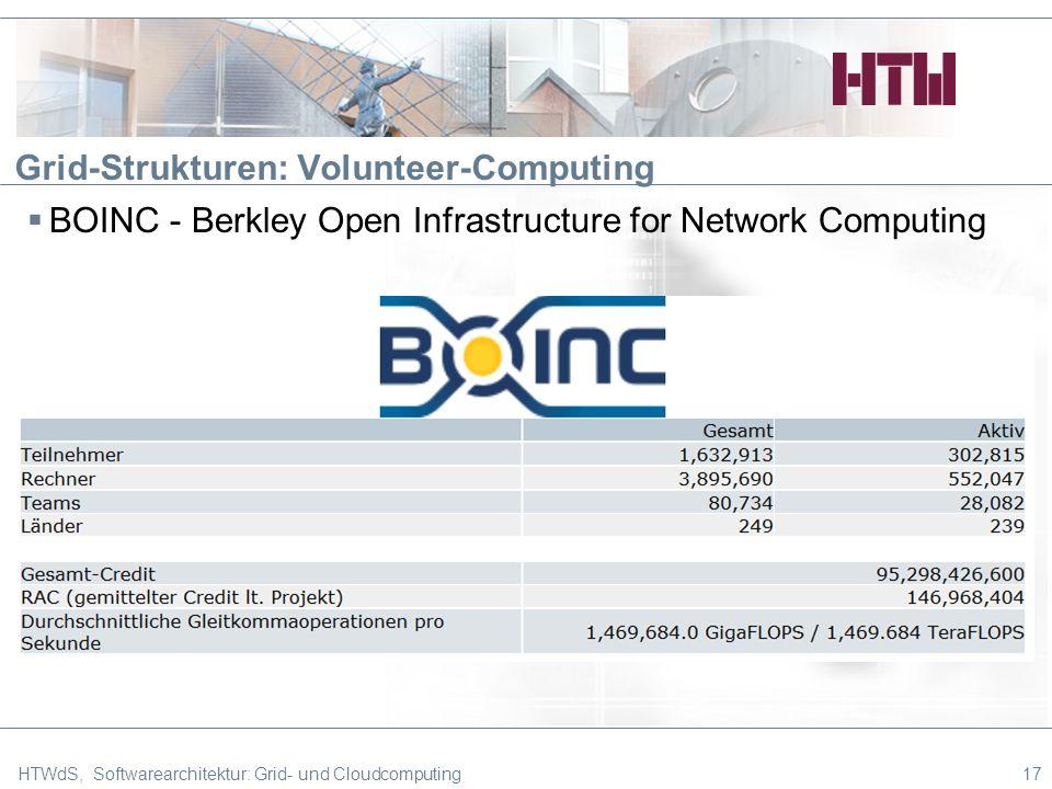 Grid-Strukturen: Volunteer-Computing BOINC - Berkley Open Infrastructure for Network Computing HTWdS, Softwarearchitektur: Grid- und Cloudcomputing17