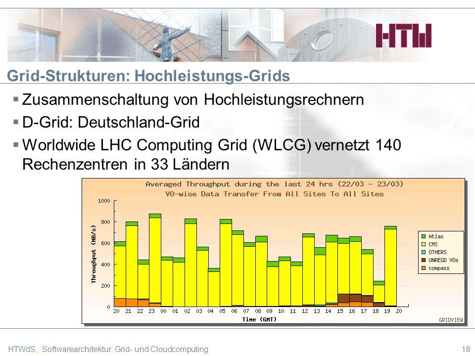 Grid-Strukturen: Hochleistungs-Grids Zusammenschaltung von Hochleistungsrechnern D-Grid: Deutschland-Grid Worldwide LHC Computing Grid (WLCG) vernetzt 140 Rechenzentren in 33 Ländern HTWdS, Softwarearchitektur: Grid- und Cloudcomputing18
