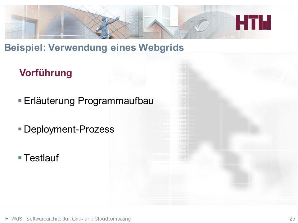 Beispiel: Verwendung eines Webgrids HTWdS, Softwarearchitektur: Grid- und Cloudcomputing25 Erläuterung Programmaufbau Deployment-Prozess Testlauf Vorführung