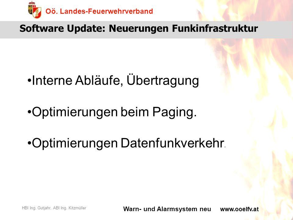 Warn- und Alarmsystem neu Oö. Landes-Feuerwehrverband HBI Ing. Gutjahr, ABI Ing. Kitzmüllerwww.ooelfv.at Software Update: Neuerungen Funkinfrastruktur