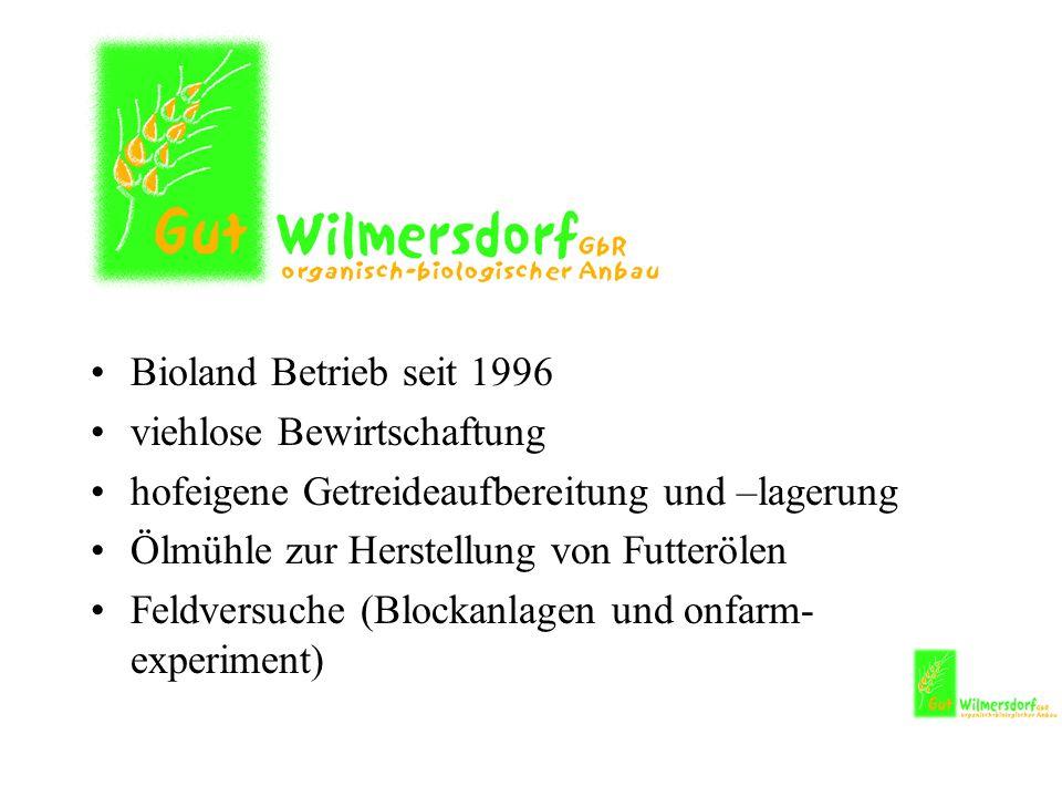 Standortbedingungen Boden Bodenarten:S – L Bonität:20 –65 AZ( 42) Höhe:40 –75 m ü.