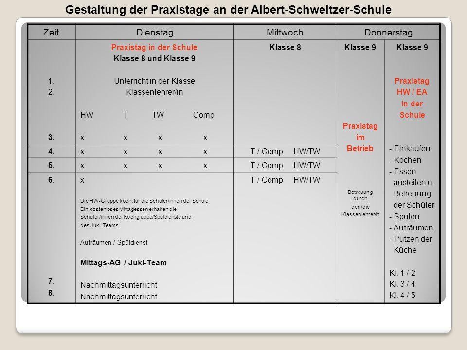 Gestaltung der Praxistage an der Albert-Schweitzer-Schule ZeitDienstagMittwochDonnerstag 1. 2. 3. Praxistag in der Schule Klasse 8 und Klasse 9 Unterr