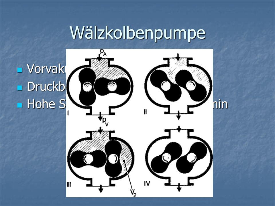 Wälzkolbenpumpe Vorvakuum nötig Vorvakuum nötig Druckbereich: 10 -1 - 10 -3 mbar Druckbereich: 10 -1 - 10 -3 mbar Hohe Saugleistung: ca. 420 m³ / min