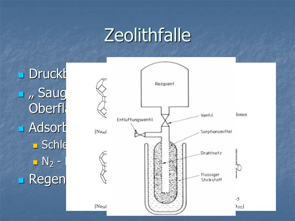 Zeolithfalle Druckbereich: 10 3 bis 10 -3 mbar Druckbereich: 10 3 bis 10 -3 mbar Saugvermögen: 1g Zeolith hat eine Oberfläche von ca. 10 3 m² Saugverm