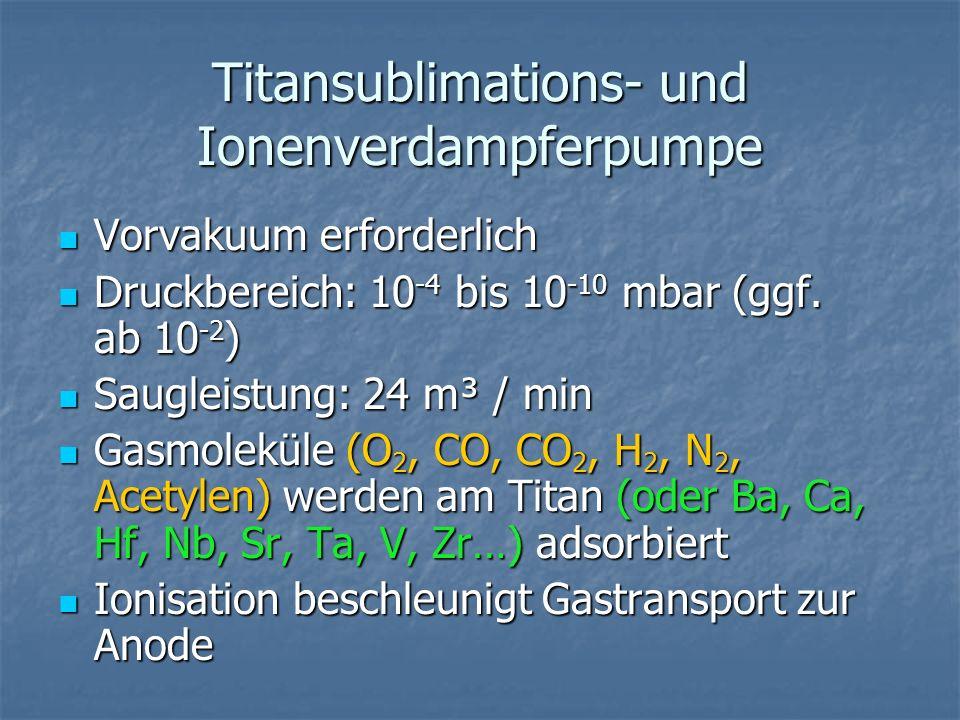 Titansublimations- und Ionenverdampferpumpe Vorvakuum erforderlich Vorvakuum erforderlich Druckbereich: 10 -4 bis 10 -10 mbar (ggf. ab 10 -2 ) Druckbe