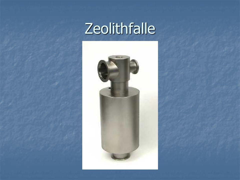 Zeolithfalle
