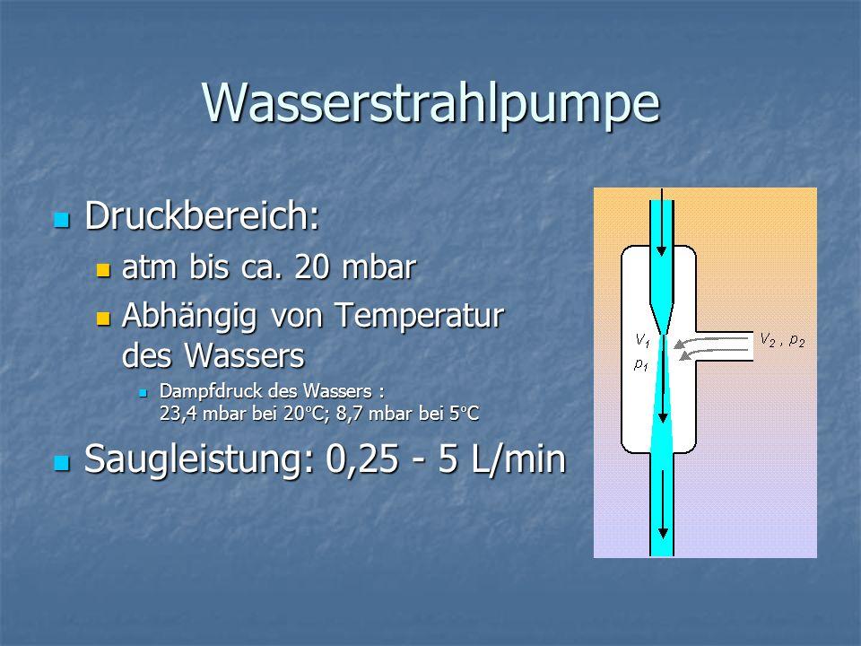 Wasserstrahlpumpe Druckbereich: Druckbereich: atm bis ca. 20 mbar atm bis ca. 20 mbar Abhängig von Temperatur des Wassers Abhängig von Temperatur des