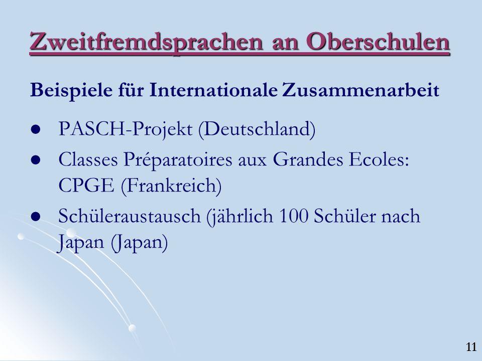 Beispiele für Internationale Zusammenarbeit PASCH-Projekt (Deutschland) Classes Préparatoires aux Grandes Ecoles: CPGE (Frankreich) Schüleraustausch (jährlich 100 Schüler nach Japan (Japan) Zweitfremdsprachen an Oberschulen 11