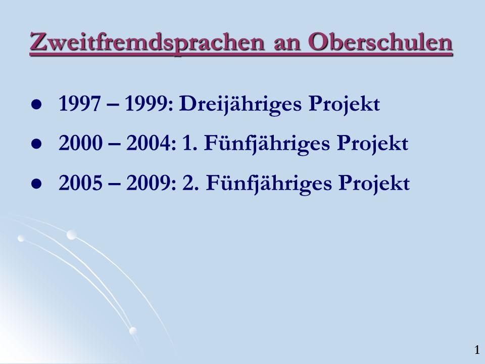 1997 – 1999: Dreijähriges Projekt 2000 – 2004: 1. Fünfjähriges Projekt 2005 – 2009: 2.