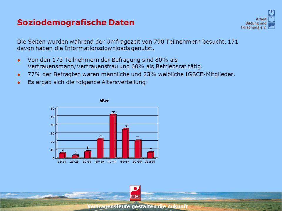 Vertrauensleute gestalten die Zukunft Soziodemografische Daten Die Seiten wurden während der Umfragezeit von 790 Teilnehmern besucht, 171 davon haben