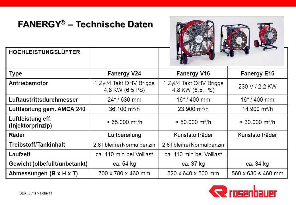 GBA, Lüfter / Folie 11 FANERGY ® – Technische Daten HOCHLEISTUNGSLÜFTER Type Fanergy V24Fanergy V16Fanergy E16 Antriebsmotor 1 Zyl/4 Takt OHV Briggs 4,8 KW (6,5 PS) 1 Zyl/4 Takt OHV Briggs 4,8 KW (6,5, PS) 230 V / 2,2 KW Luftaustrittsdurchmesser 24 / 630 mm16 / 400 mm Luftleistung gem.
