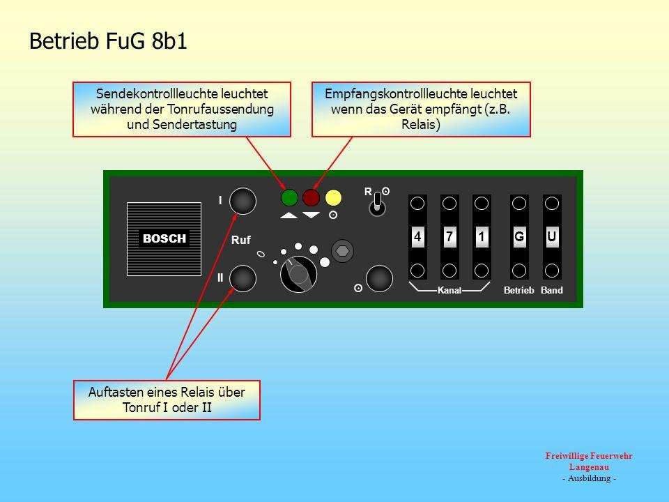 BOSCH 0 Ruf III R U174G Kana l BandBetrieb Betrieb FuG 8b1 Auftasten eines Relais über Tonruf I oder II Sendekontrollleuchte leuchtet während der Tonr