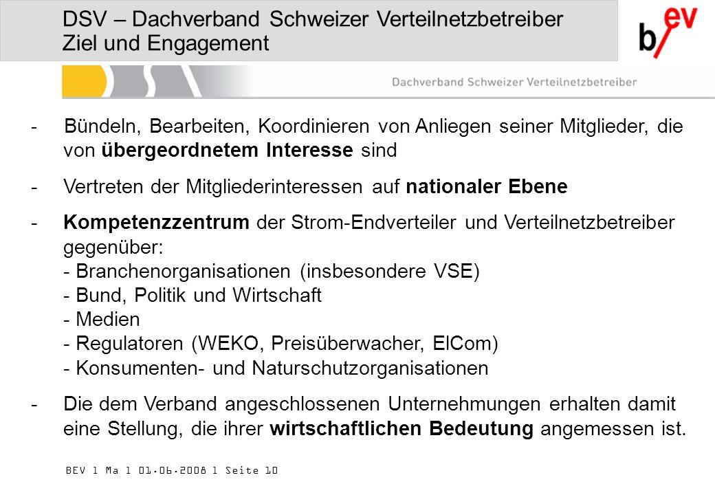 BEV l Ma l 01.06.2008 l Seite 10 DSV – Dachverband Schweizer Verteilnetzbetreiber Ziel und Engagement - Bündeln, Bearbeiten, Koordinieren von Anliegen seiner Mitglieder, die von übergeordnetem Interesse sind -Vertreten der Mitgliederinteressen auf nationaler Ebene -Kompetenzzentrum der Strom-Endverteiler und Verteilnetzbetreiber gegenüber: - Branchenorganisationen (insbesondere VSE) - Bund, Politik und Wirtschaft - Medien - Regulatoren (WEKO, Preisüberwacher, ElCom) - Konsumenten- und Naturschutzorganisationen -Die dem Verband angeschlossenen Unternehmungen erhalten damit eine Stellung, die ihrer wirtschaftlichen Bedeutung angemessen ist.