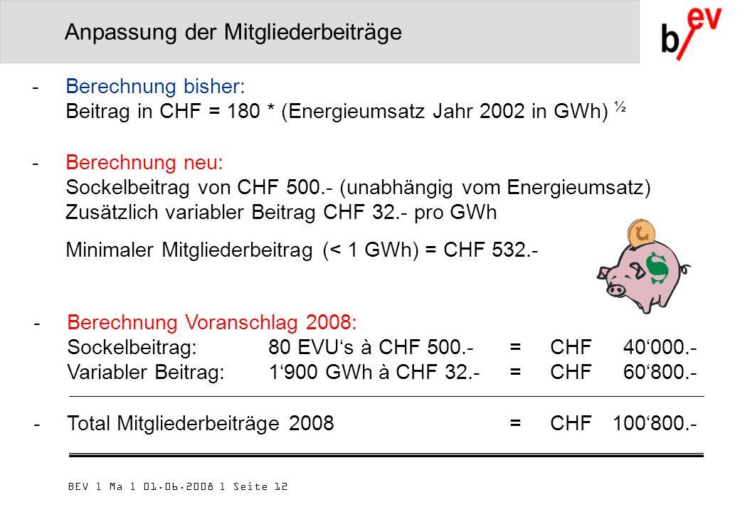 BEV l Ma l 01.06.2008 l Seite 12 Anpassung der Mitgliederbeiträge -Berechnung bisher: Beitrag in CHF = 180 * (Energieumsatz Jahr 2002 in GWh) ½ -Berechnung neu: Sockelbeitrag von CHF 500.- (unabhängig vom Energieumsatz) Zusätzlich variabler Beitrag CHF 32.- pro GWh Minimaler Mitgliederbeitrag (< 1 GWh) = CHF 532.- -Berechnung Voranschlag 2008: Sockelbeitrag: 80 EVUs à CHF 500.-=CHF40000.- Variabler Beitrag:1900 GWh à CHF 32.-=CHF60800.- -Total Mitgliederbeiträge 2008=CHF100800.-