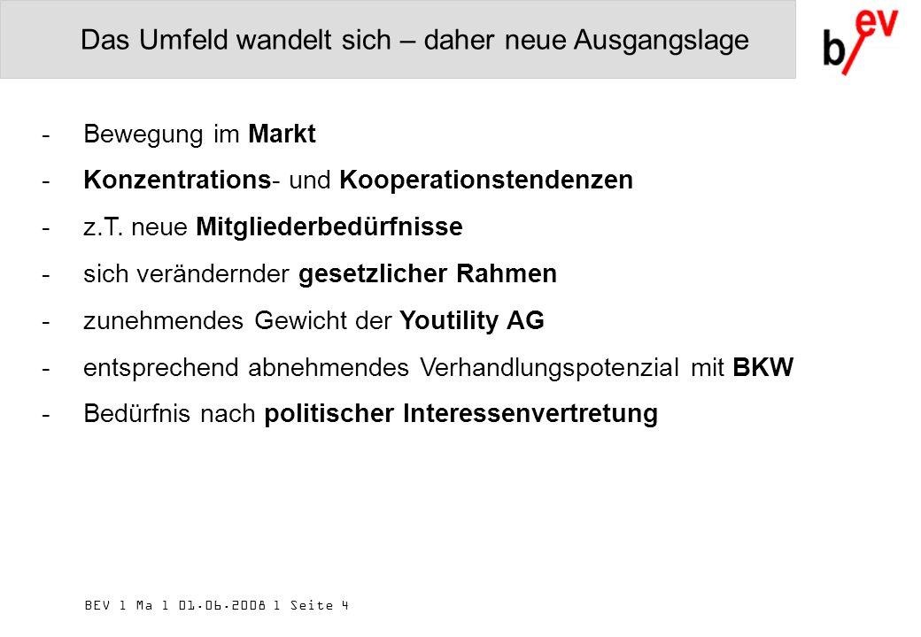 BEV l Ma l 01.06.2008 l Seite 4 Das Umfeld wandelt sich – daher neue Ausgangslage -Bewegung im Markt -Konzentrations- und Kooperationstendenzen -z.T.