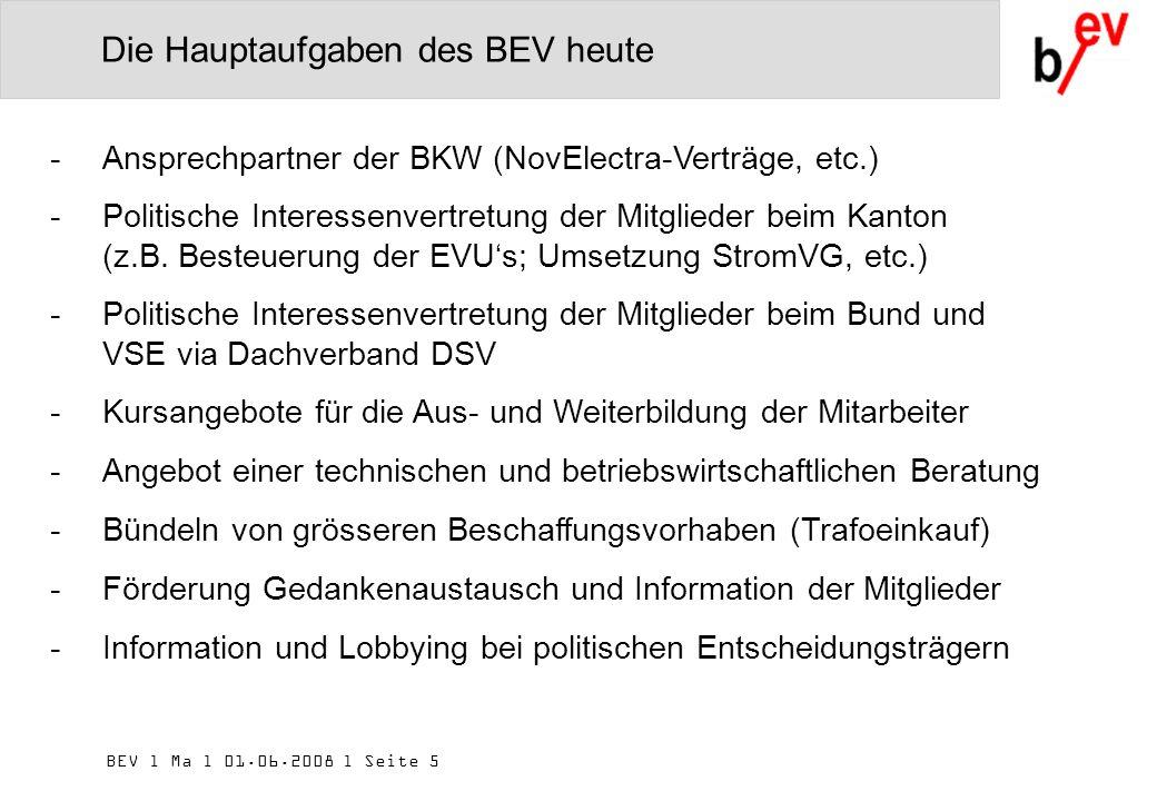 BEV l Ma l 01.06.2008 l Seite 5 Die Hauptaufgaben des BEV heute -Ansprechpartner der BKW (NovElectra-Verträge, etc.) -Politische Interessenvertretung der Mitglieder beim Kanton (z.B.