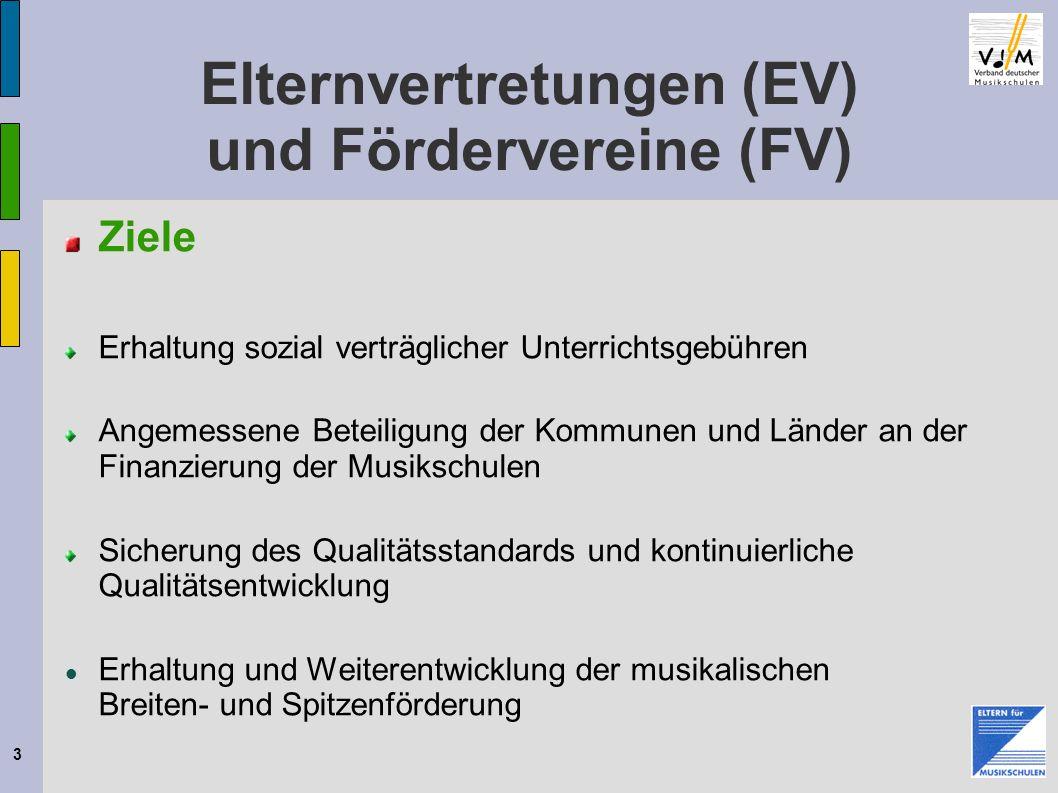 3 Elternvertretungen (EV) und Fördervereine (FV) Ziele Erhaltung sozial verträglicher Unterrichtsgebühren Angemessene Beteiligung der Kommunen und Länder an der Finanzierung der Musikschulen Sicherung des Qualitätsstandards und kontinuierliche Qualitätsentwicklung Erhaltung und Weiterentwicklung der musikalischen Breiten- und Spitzenförderung