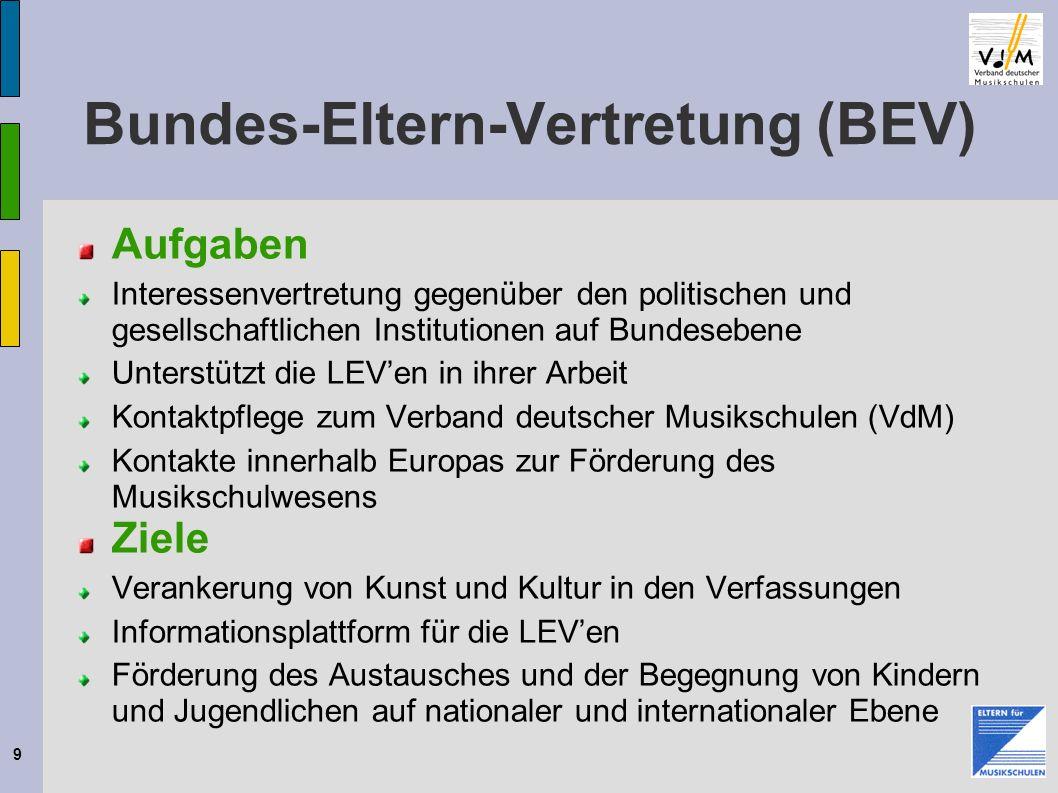 9 Bundes-Eltern-Vertretung (BEV) Aufgaben Interessenvertretung gegenüber den politischen und gesellschaftlichen Institutionen auf Bundesebene Unterstü