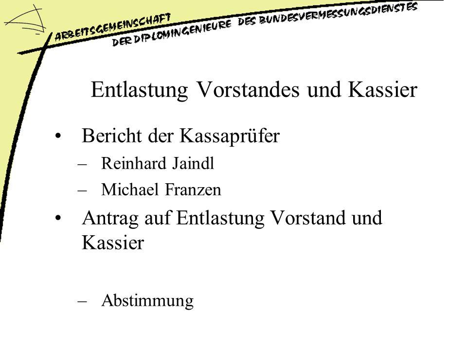 Entlastung Vorstandes und Kassier Bericht der Kassaprüfer –Reinhard Jaindl –Michael Franzen Antrag auf Entlastung Vorstand und Kassier –Abstimmung
